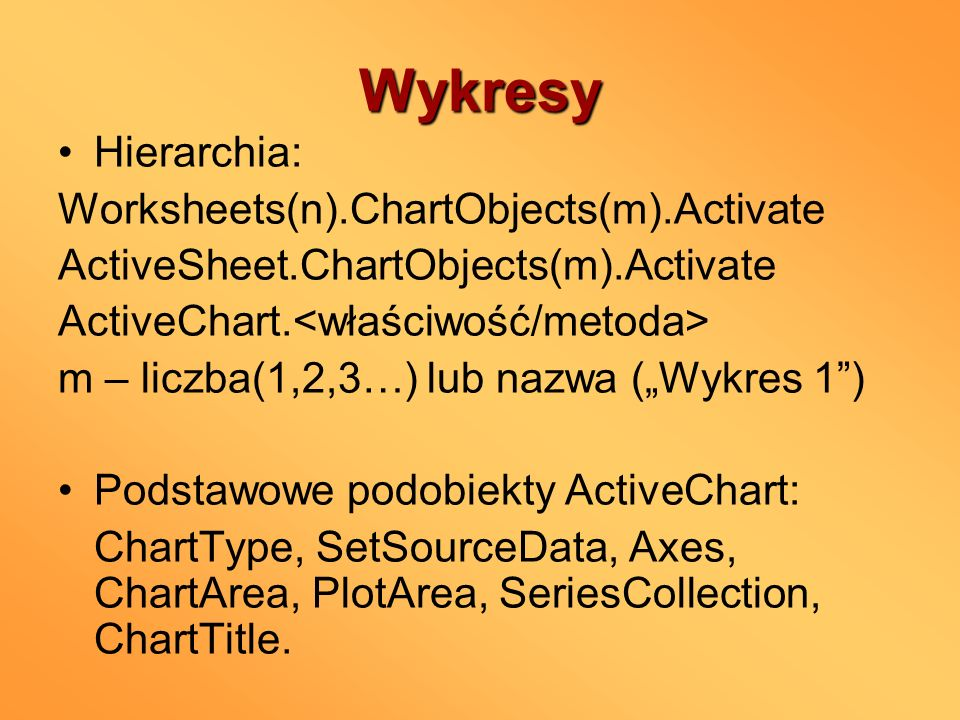 Wykresy Hierarchia: Worksheets(n).ChartObjects(m).Activate