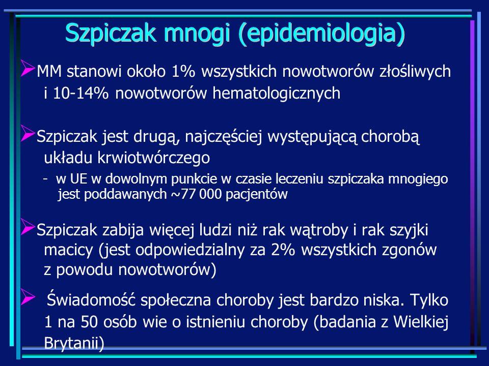 nowy haj Nowy Jork szczegółowe obrazy Szpiczak mnogi – (nie)spełnione nadzieje? - ppt pobierz