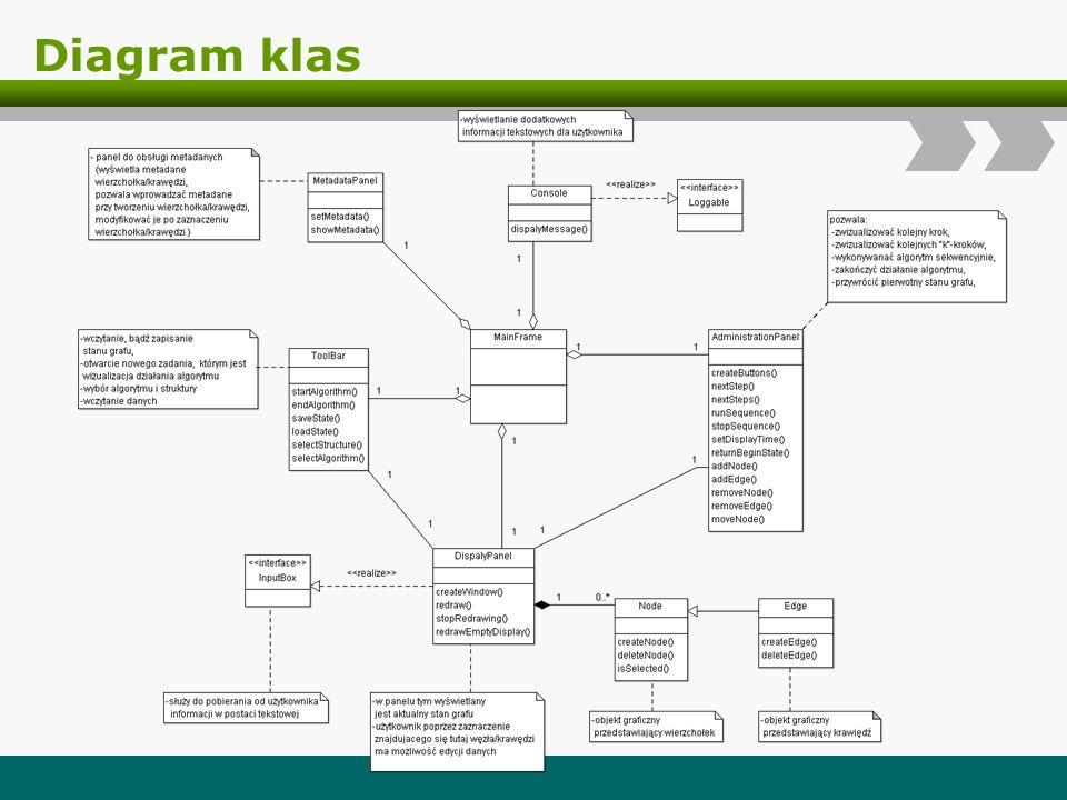 Inynieria oprogramowania ppt pobierz 11 diagram klas ccuart Gallery