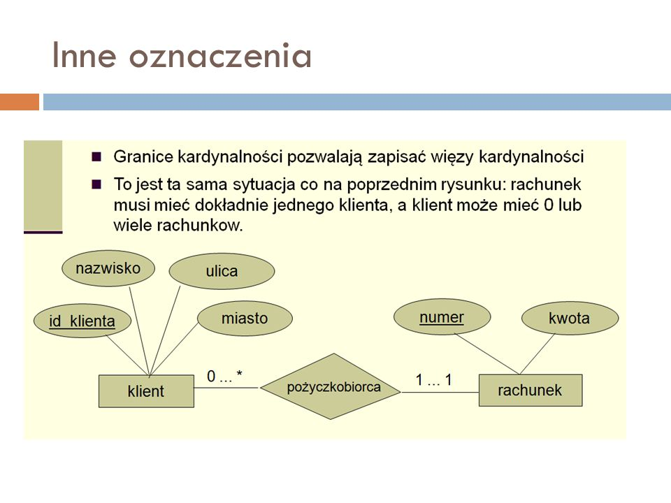Diagramy er entity relationship diagrams ppt pobierz 9 inne oznaczenia ccuart Image collections