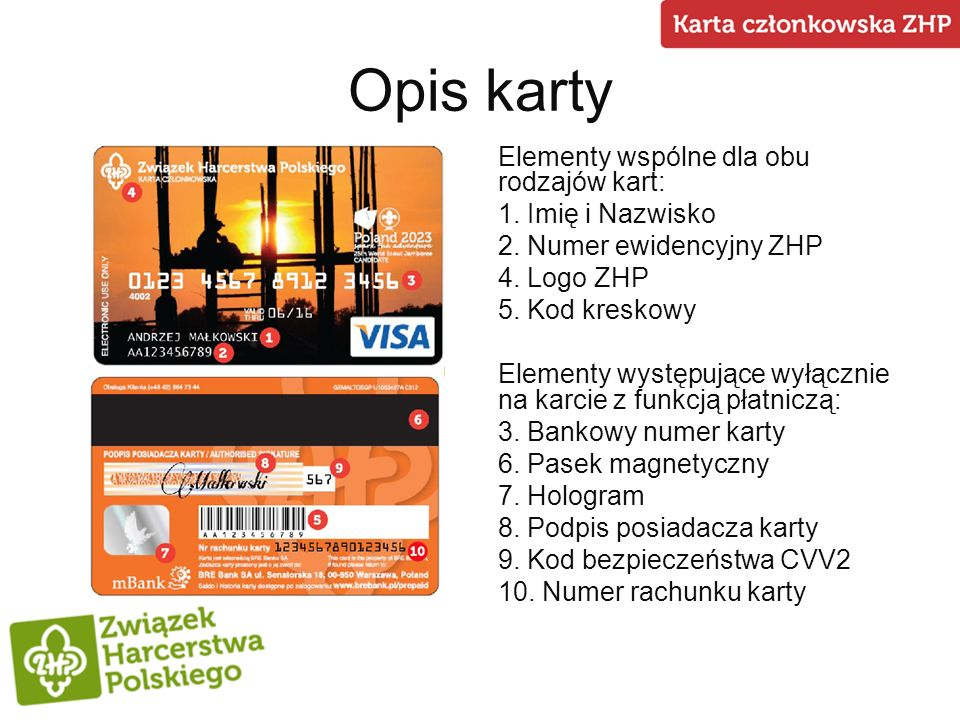 Opis karty