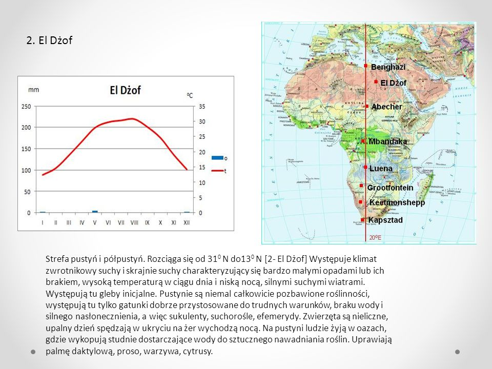 Jak Zmieniają Się Warunki życia W Afryce Podróż Wzdłuż Południka
