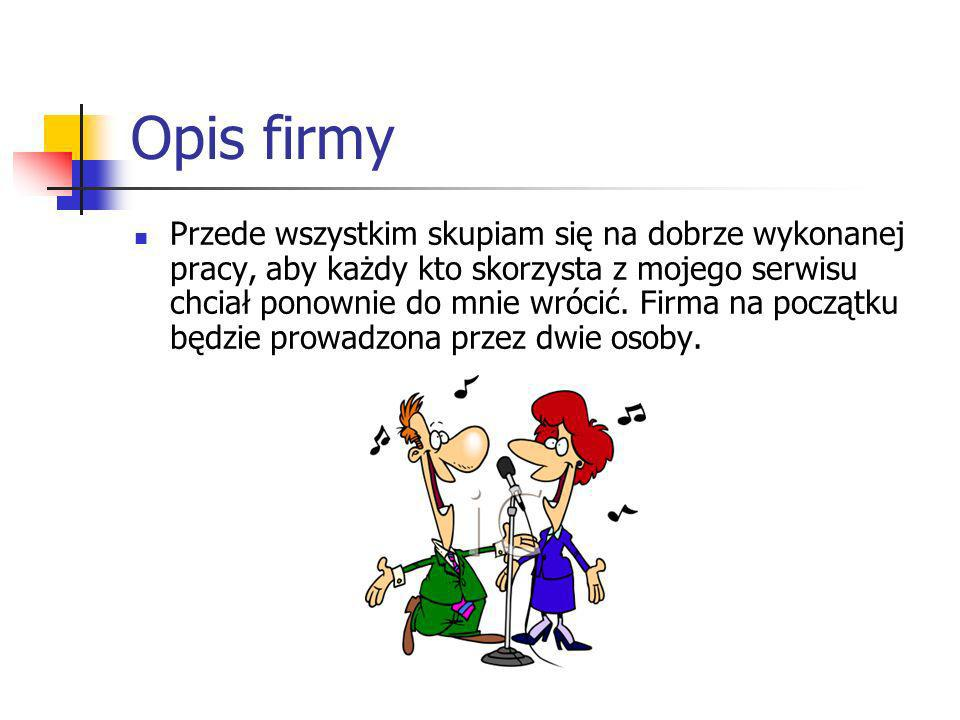 Opis firmy