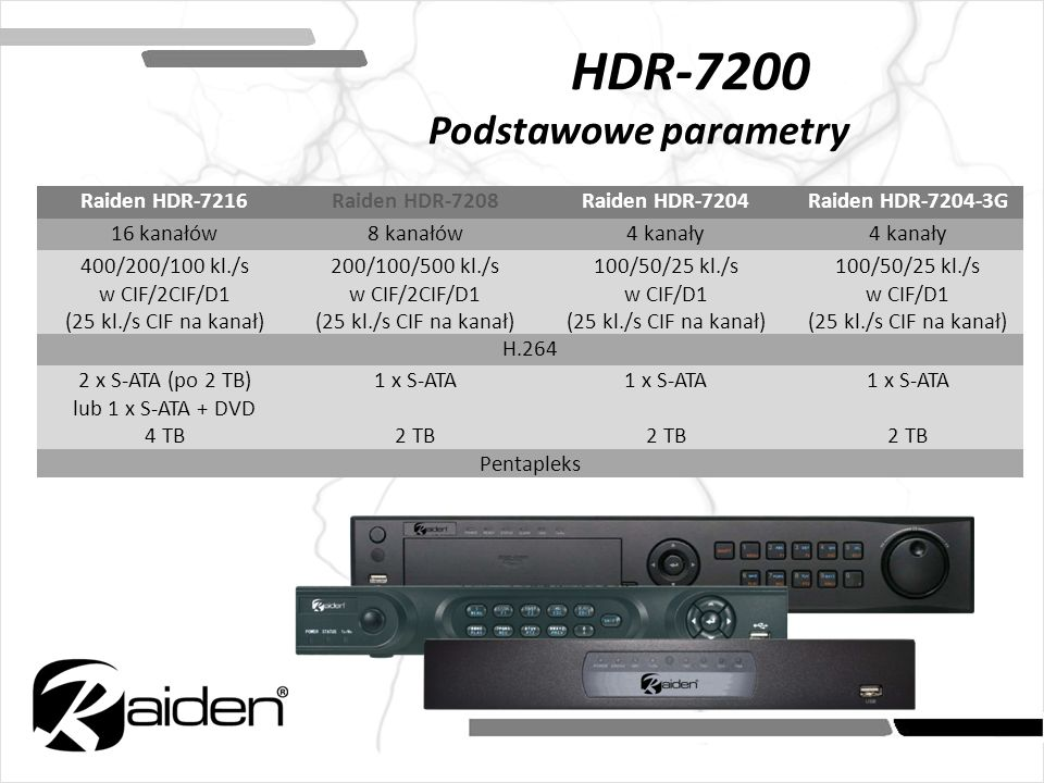 HDR-7200 Podstawowe parametry