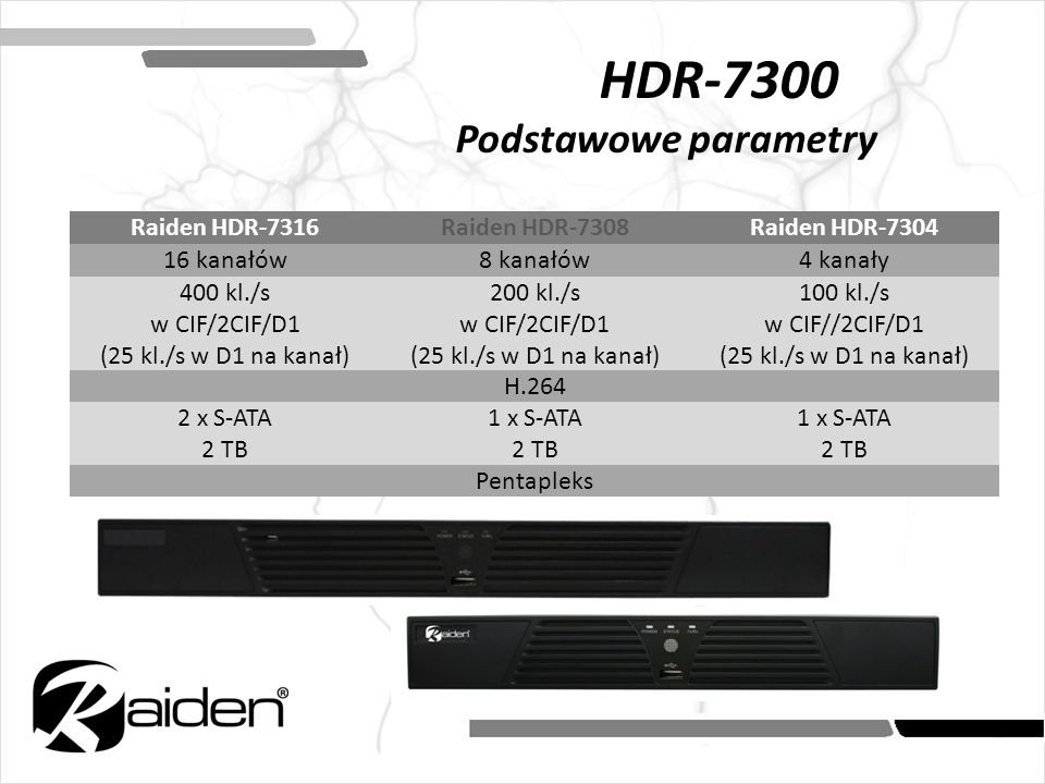 HDR-7300 Podstawowe parametry
