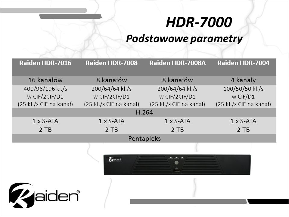 HDR-7000 Podstawowe parametry