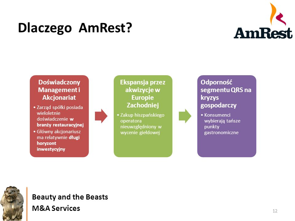 Dlaczego AmRest Beauty and the Beasts M&A Services