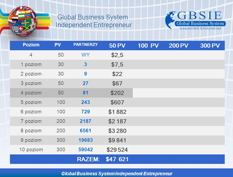 Global Business System Independent Entrepreneur
