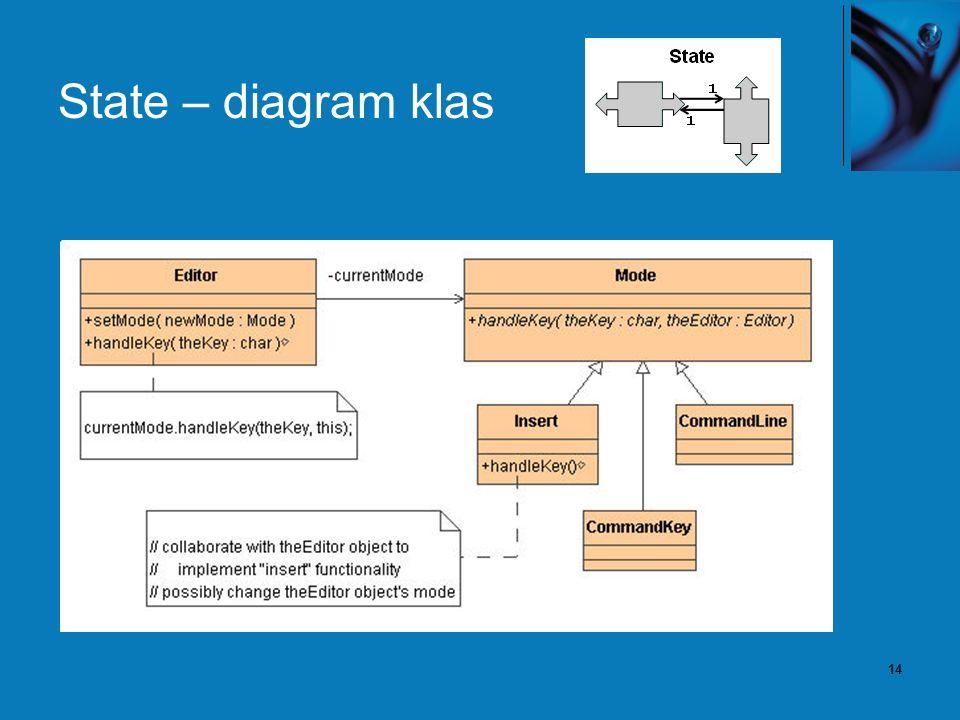 Projektowanie obiektowe ppt pobierz 14 projektowanie obiektowe state diagram klas ccuart Image collections