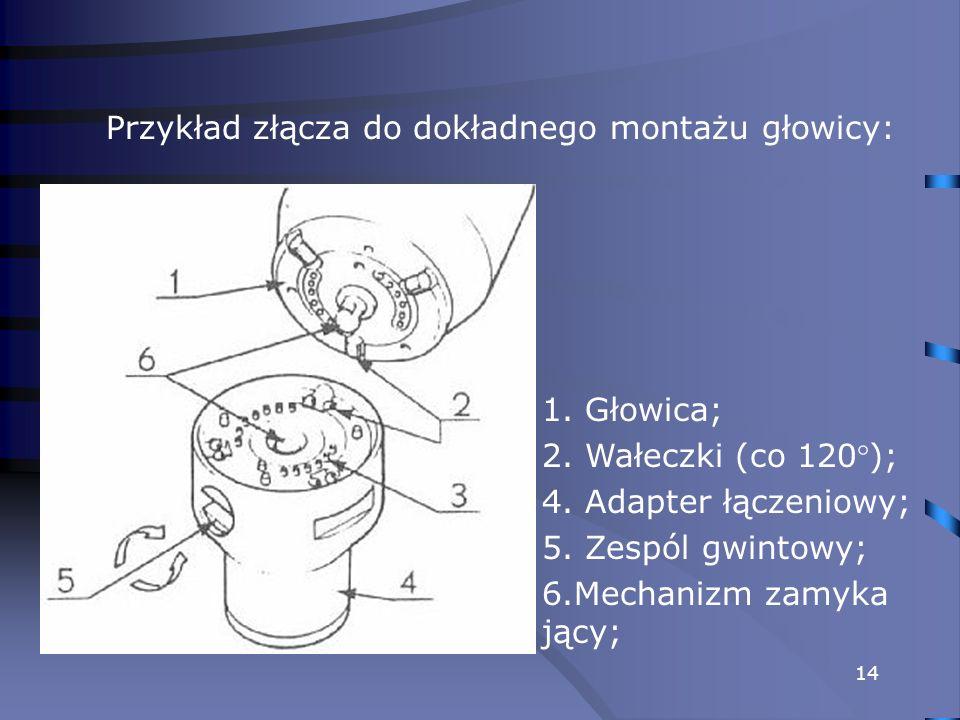 Pięć najczęstszych przyczyn awarii rozrusznika - przeswitfilm.pl