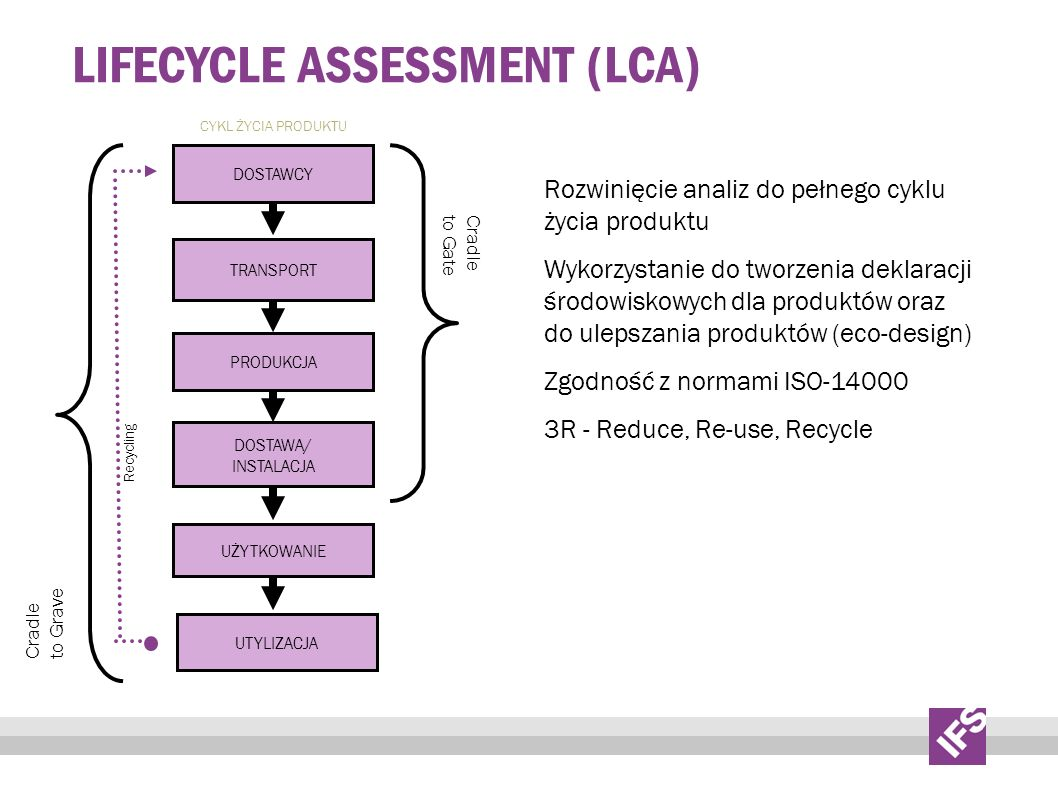 Lifecycle Assessment (LCA)