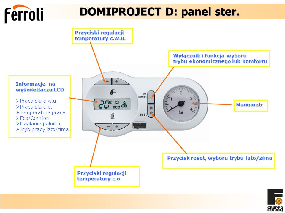 DOMIPROJECT D: panel ster.