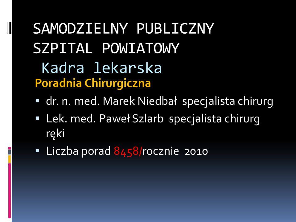 SAMODZIELNY PUBLICZNY SZPITAL POWIATOWY - ppt pobierz