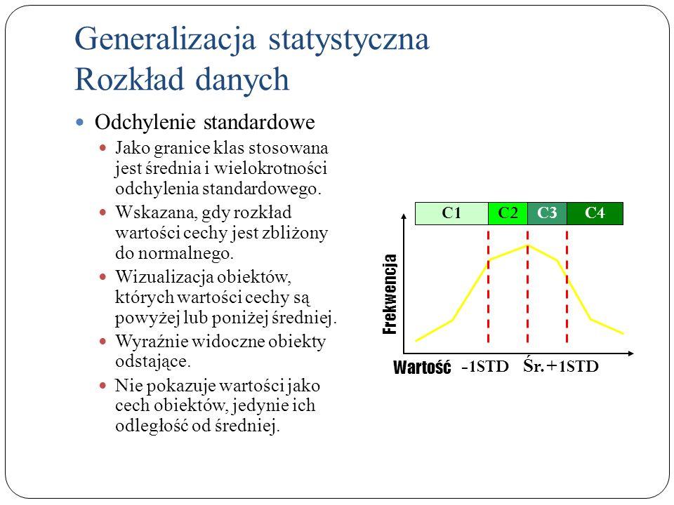 Generalizacja danych przestrzennych ppt pobierz 24 generalizacja statystyczna rozkad danych ccuart Image collections