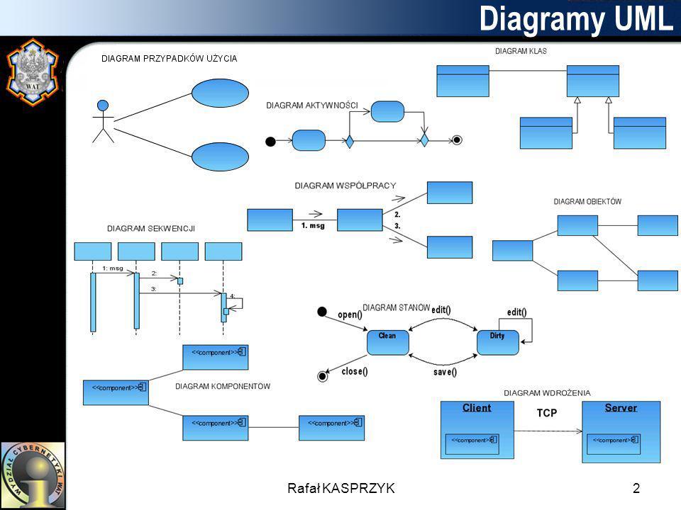 Diagramy uml ppt pobierz 2 diagramy uml rafa kasprzyk ccuart Gallery