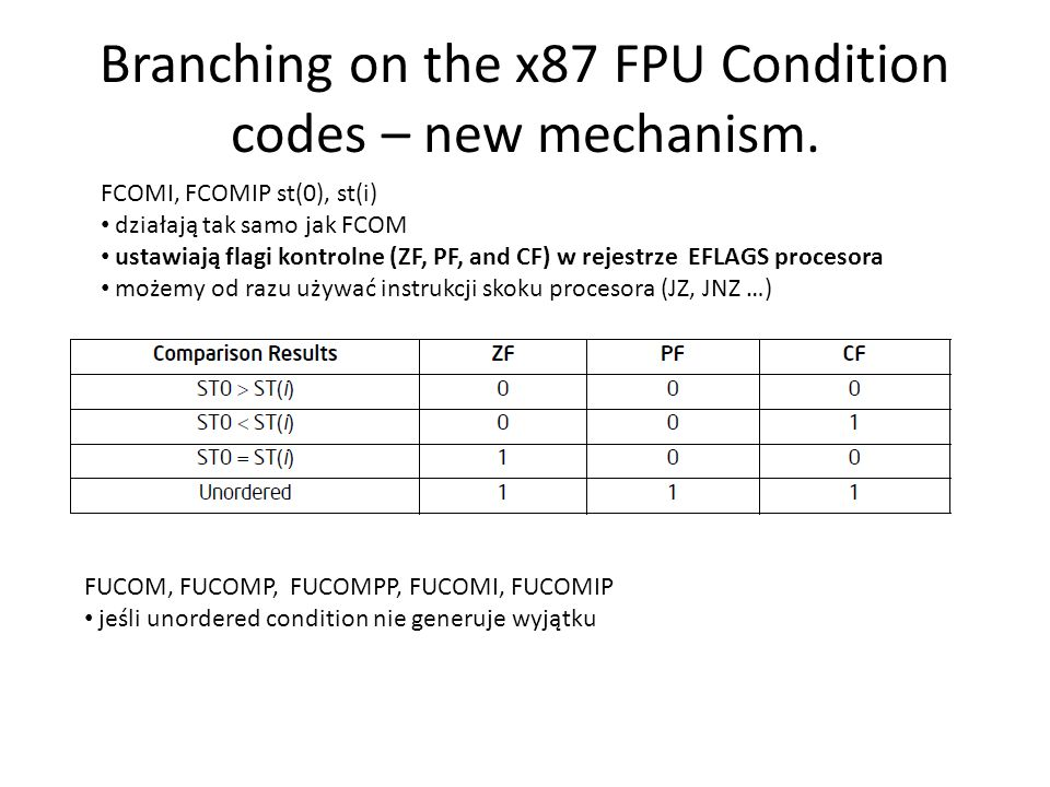 Branching on the x87 FPU Condition codes – new mechanism.