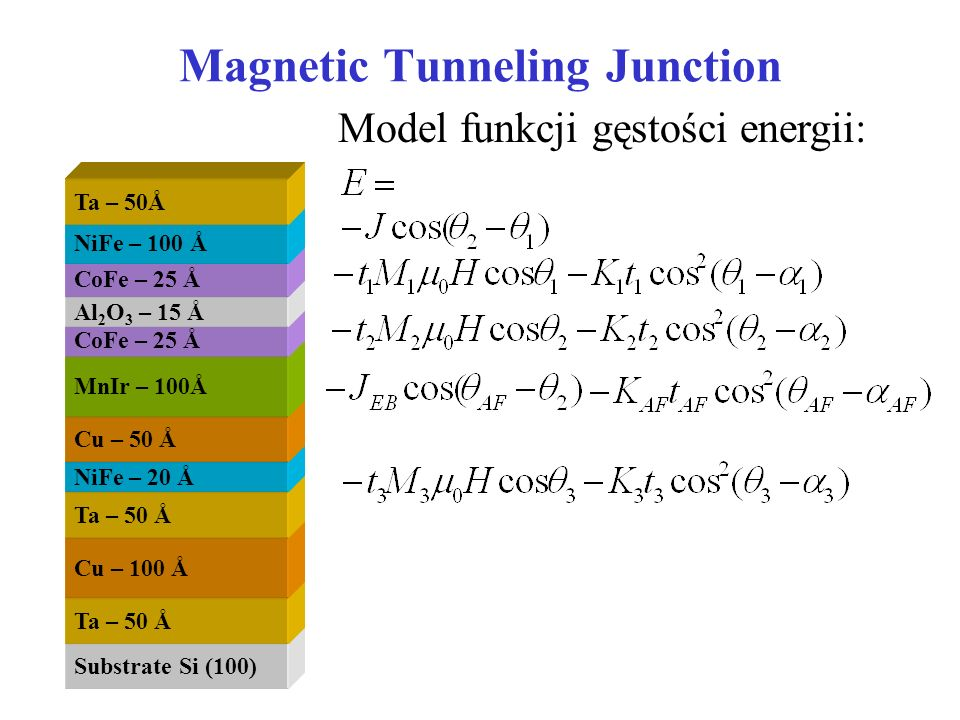 Magnetic Tunneling Junction
