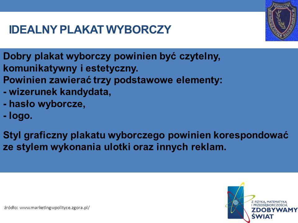Dane Informacyjne Nazwa Szkoły Gimnazjum Im Polskich