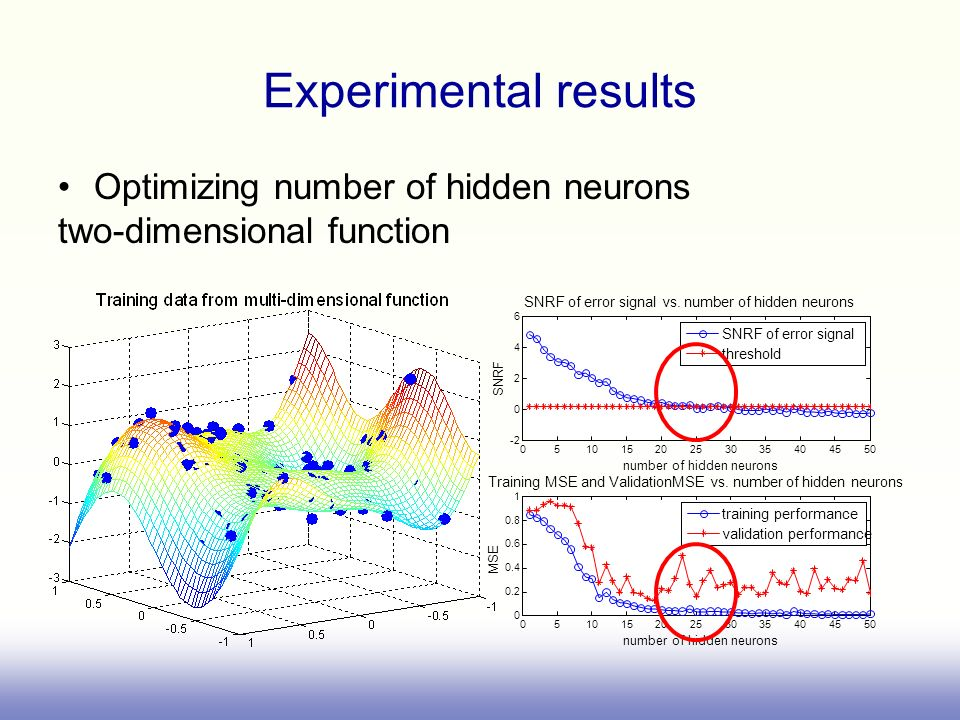 Experimental results Optimizing number of hidden neurons