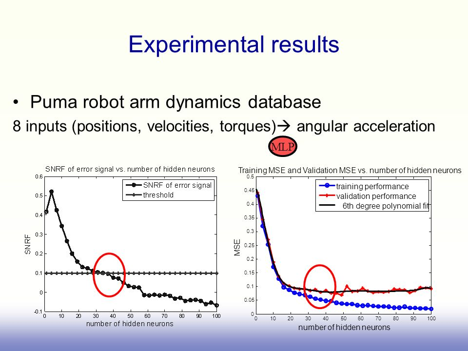 Experimental results Puma robot arm dynamics database