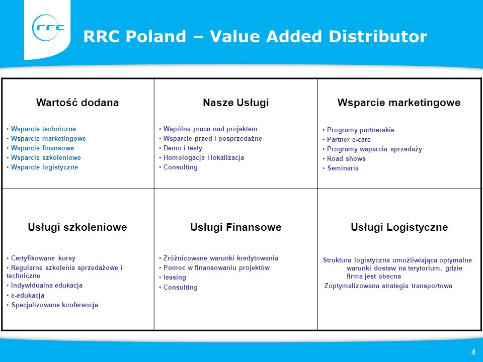 RRC Poland – Value Added Distributor