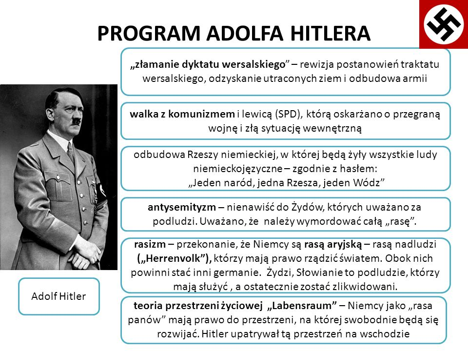 PROGRAM ADOLFA HITLERA