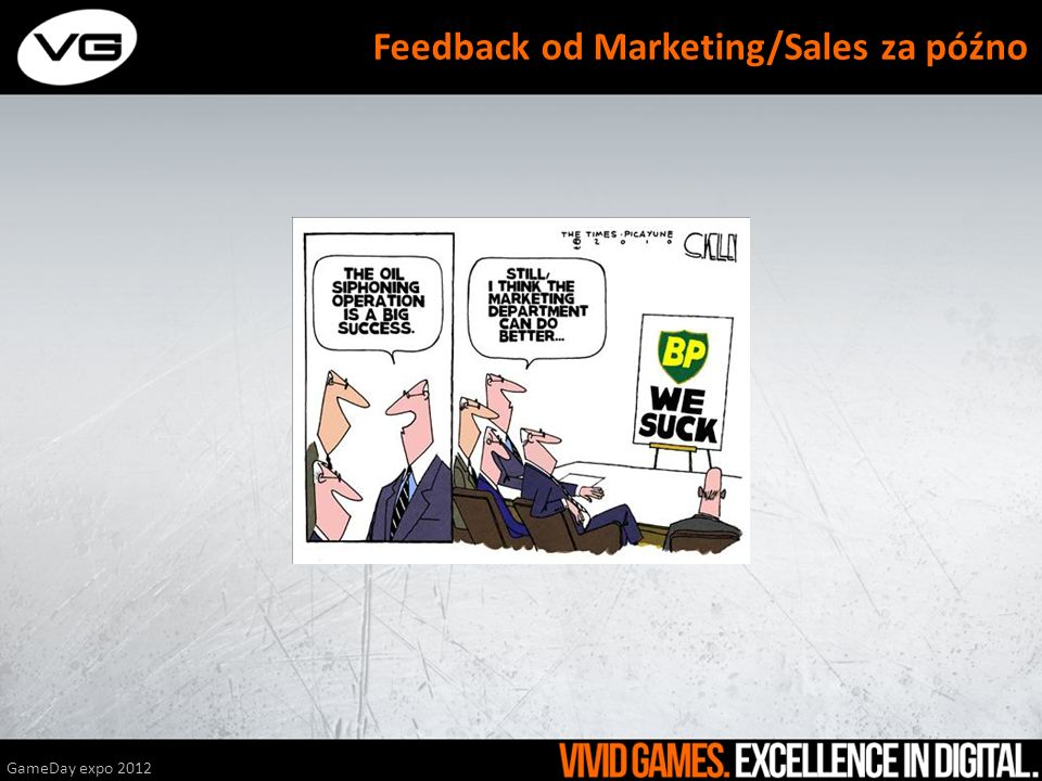 Feedback od Marketing/Sales za późno