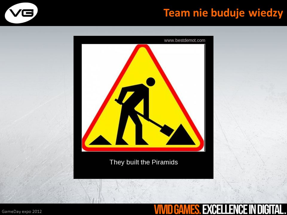Team nie buduje wiedzy GameDay expo 2012