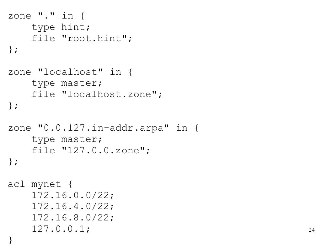 zone . in { type hint; file root.hint ; }; zone localhost in { type master; file localhost.zone ;