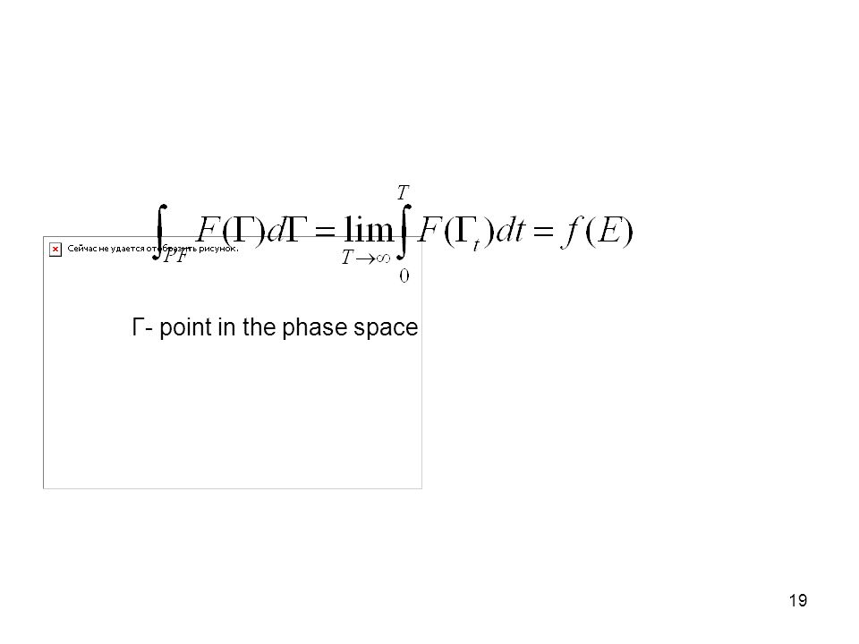 Γ- point in the phase space