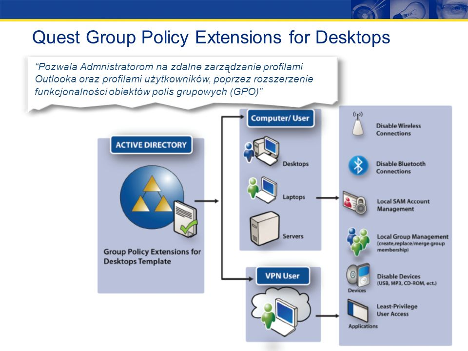 Quest Group Policy Extensions for Desktops