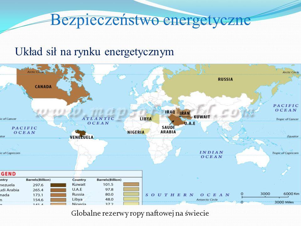 f99a6d69763cfe Współczesne aspekty bezpieczeństwa międzynarodowego (ćwiczenia ...