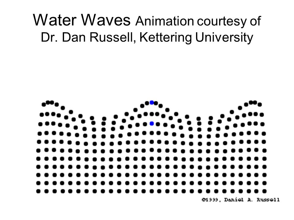 Water Waves Animation courtesy of Dr. Dan Russell, Kettering University