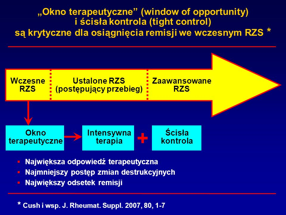 "+ ""Okno terapeutyczne (window of opportunity)"