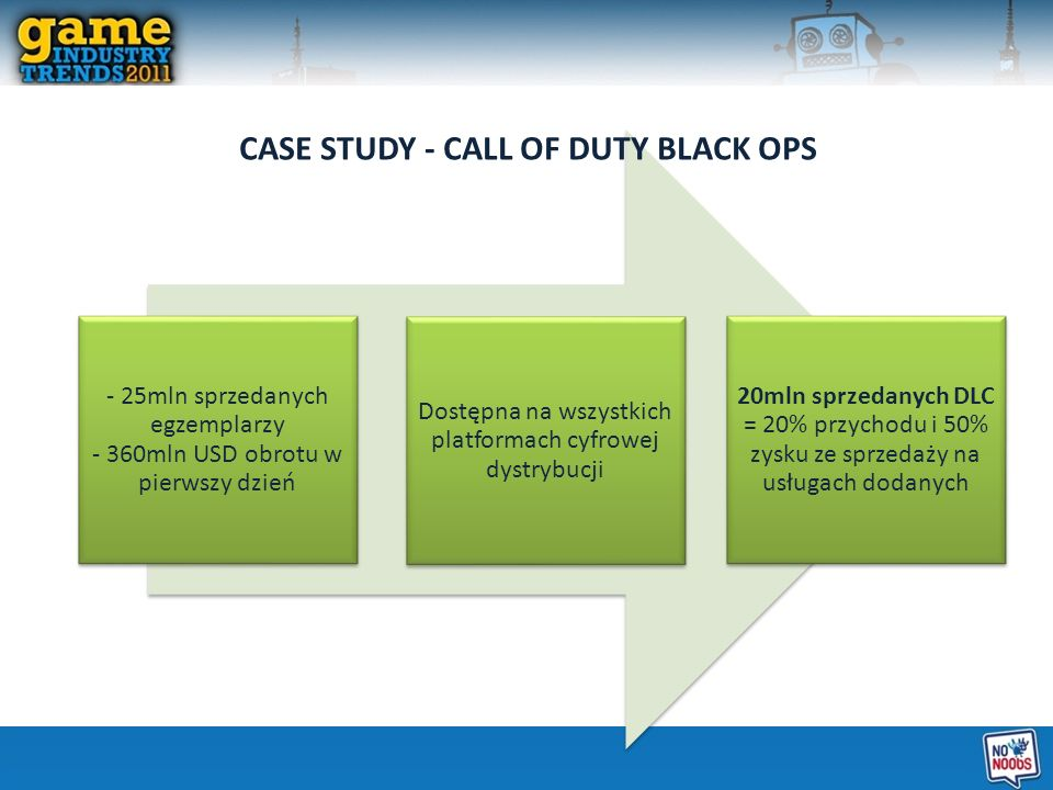 CASE STUDY - CALL OF DUTY BLACK OPS