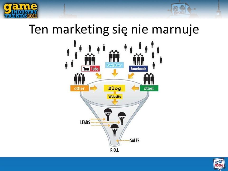 Ten marketing się nie marnuje