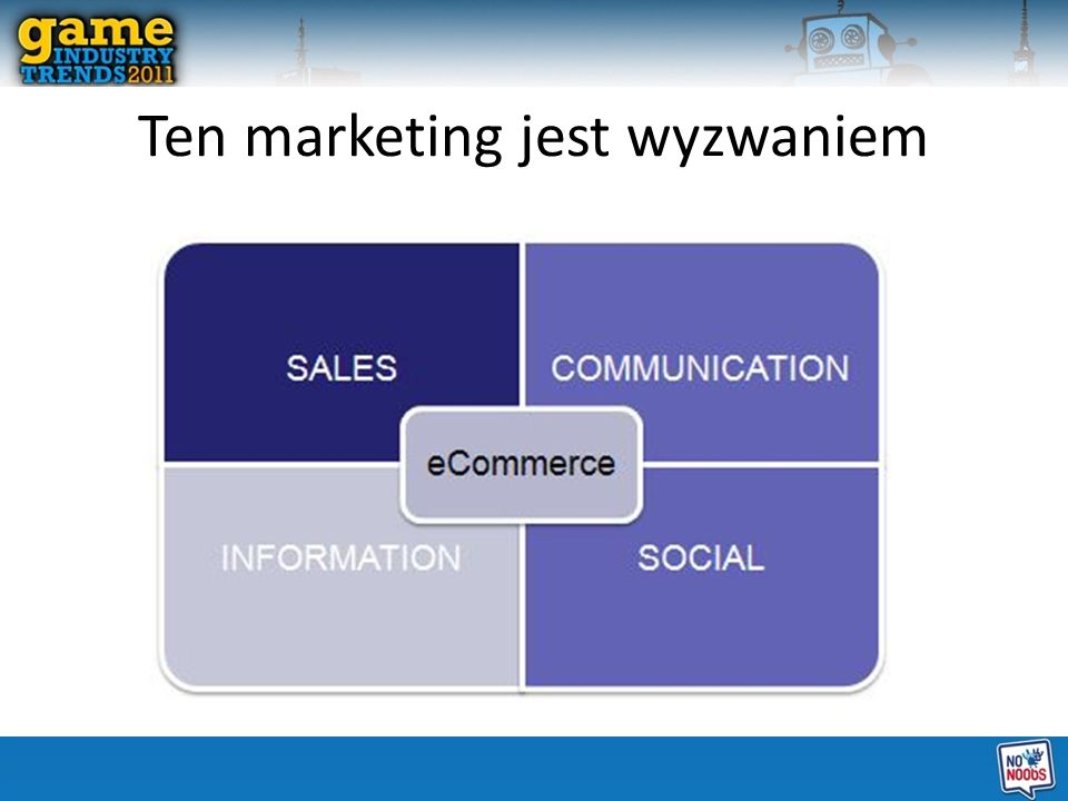 Ten marketing jest wyzwaniem