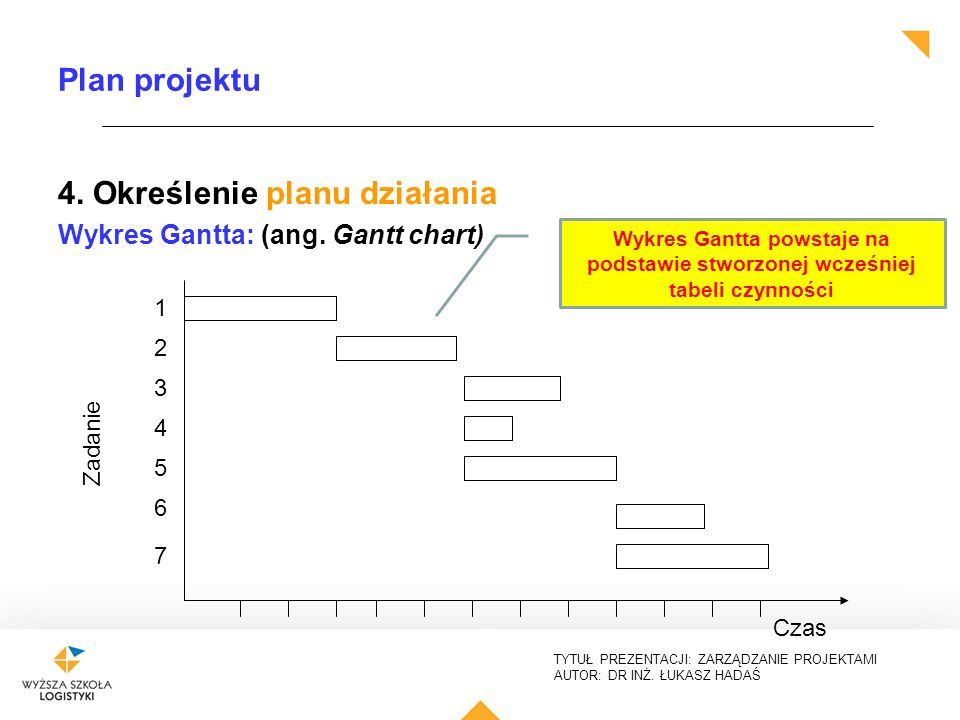 Zarzdzanie projektami i procesami zajcia wiczeniowe projekt 23 4 ccuart Choice Image